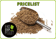 Price of pellets